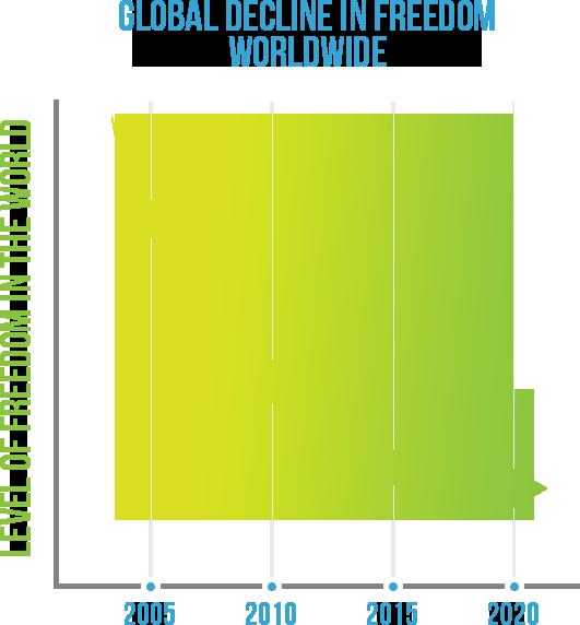 global-graph
